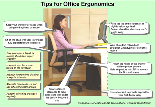 Essay/Term paper: Ergonomics in clerical environments